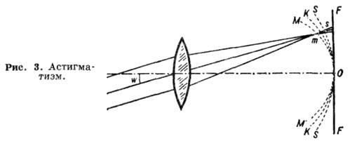 Где делать лазерную коррекцию зрения в новосибирске