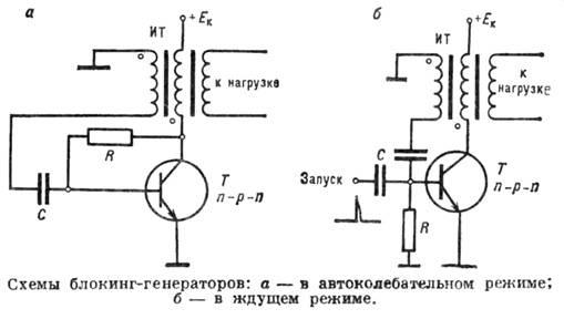Блокинг-генератор - Физическая