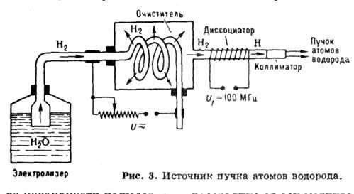 Чертежи водородного генератора своими руками